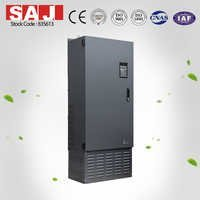 SAJ High Performance Variable Frequency Controller