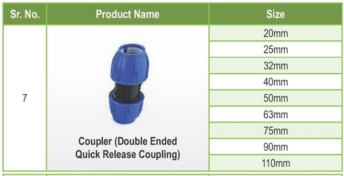 Double Ended Coupler