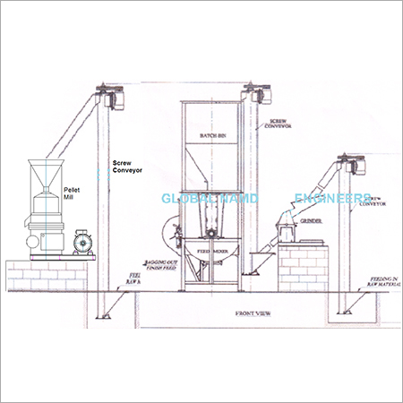 HSS 1 Series Cattle Feed Pellet Plant