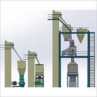 I Series Vertical Cattle Feed Pellet Plant