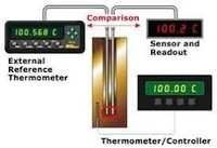 Temperature Calibration Services