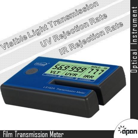 Film Transmission Meter