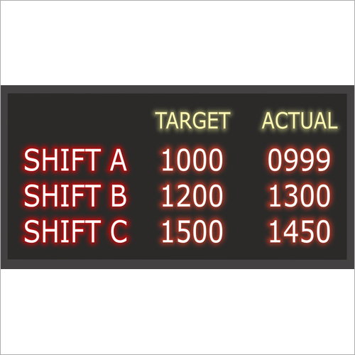 Production Monitor Board