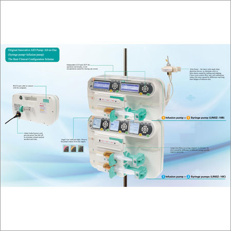 Syringe Infusion Pump - Manufacturers & Suppliers, Dealers