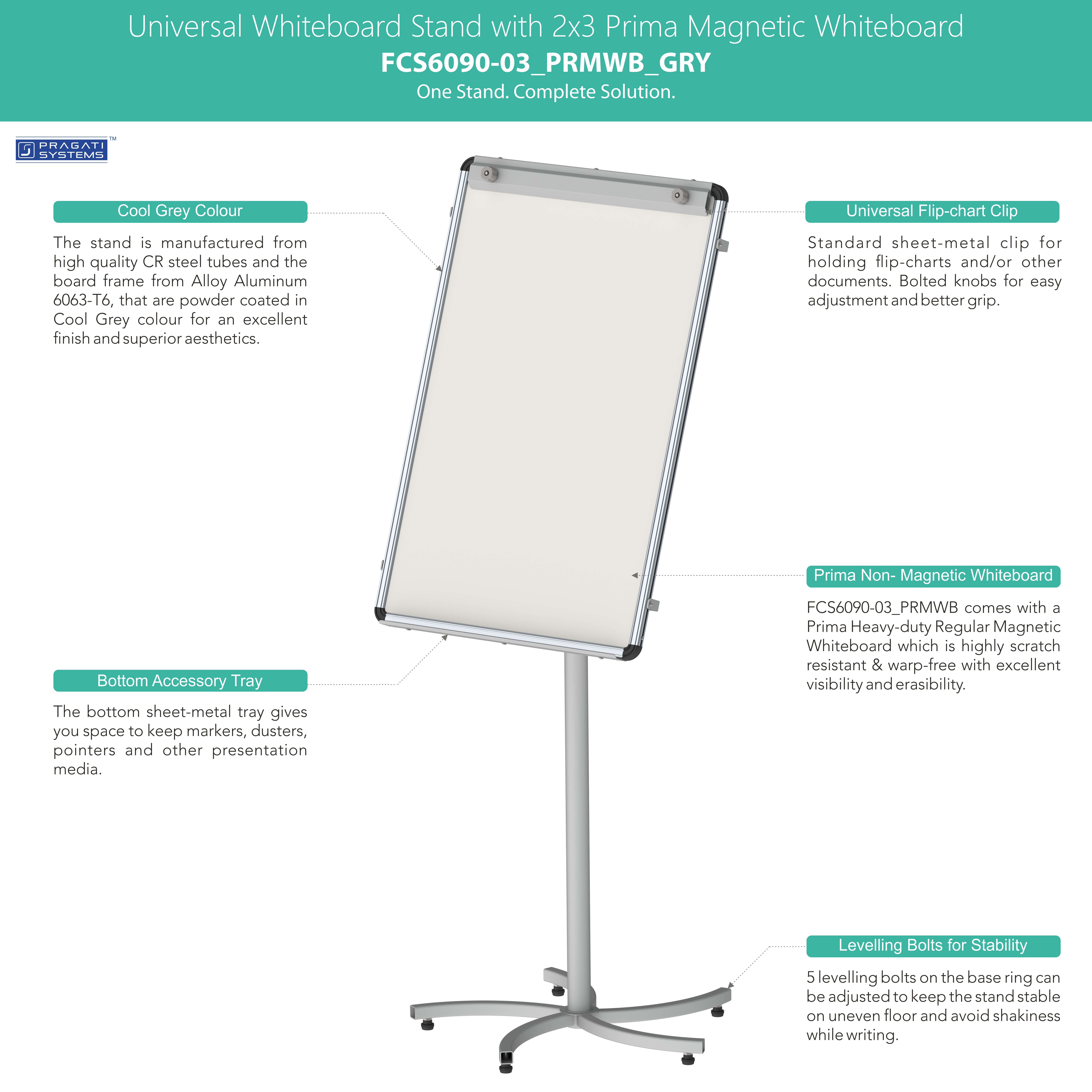 Universal Magnetic Whiteboard Presentation Stand
