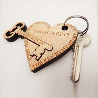 Designer Key Ring