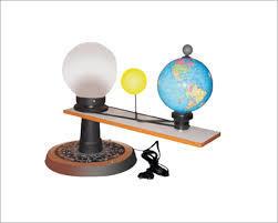 Solar & Lunar Eclipes