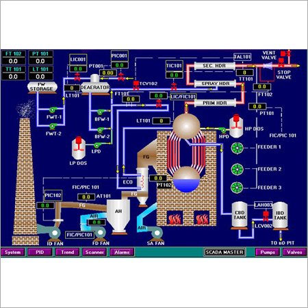 Complete Boiler House Automation