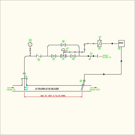 Boiler temperature Control System - Boiler temperature Control ...