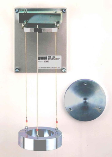 TRI-FILAR Suspension Apparatus