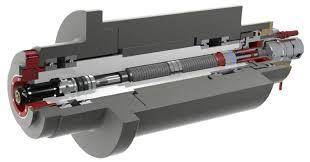 CNC Machines Spindles