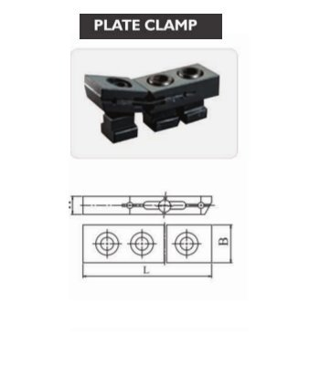 Manual Clamping Devices & Elements