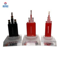 Pvc Insulated Flat Cable