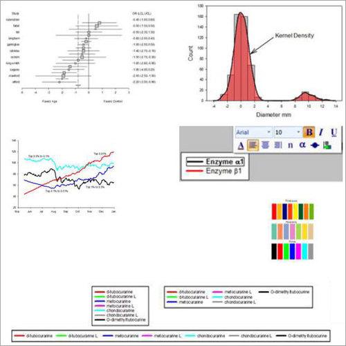 Sigmastat Statistical Software