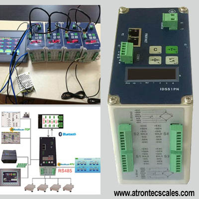PROFINET Controller(connect with Simens PLC)