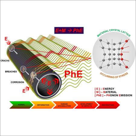 Phonon Emission Detector