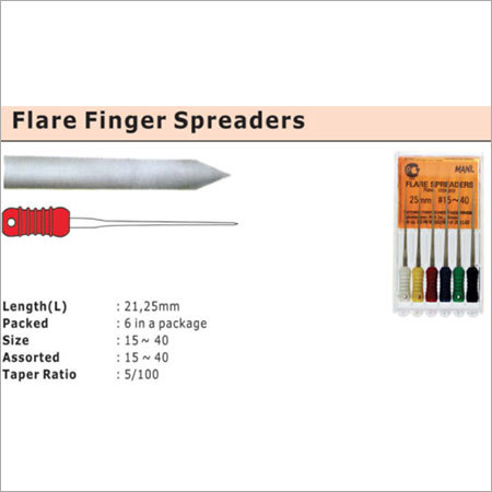 Mani Flare Finger Spreaders