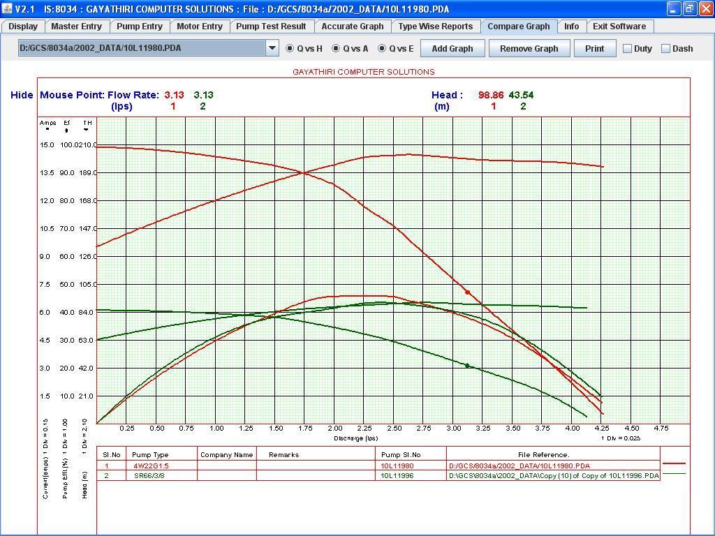Submersible Pump Testing Software