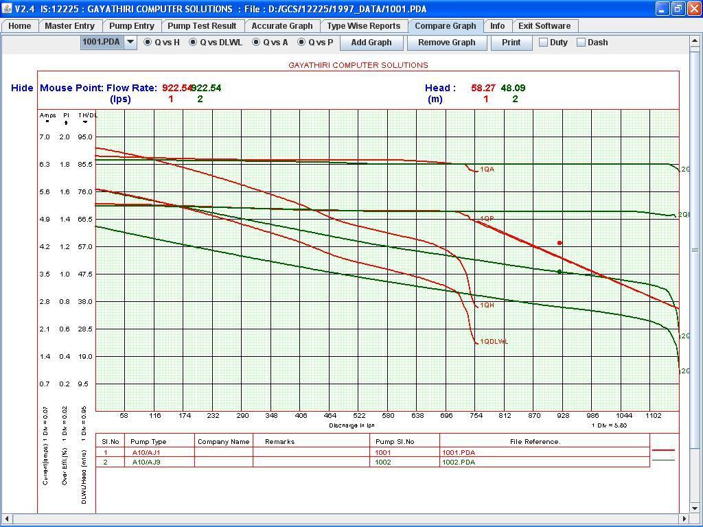 Pump Testing Software