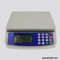 Price Computing Retail Scale