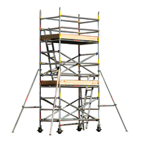 Height Solutions Scaffolding