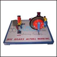 Disc Brake Actual Working - Model