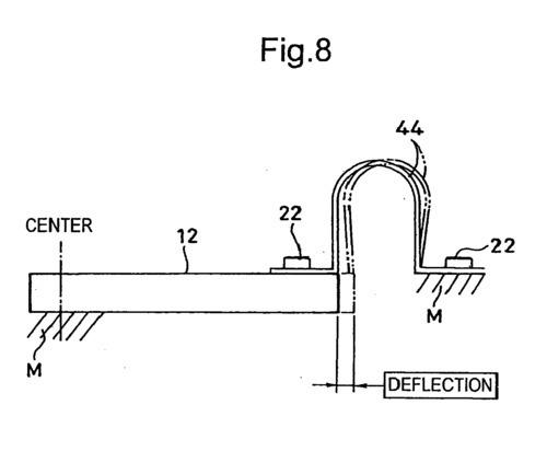 Elasticity of Fiexture Apparatus