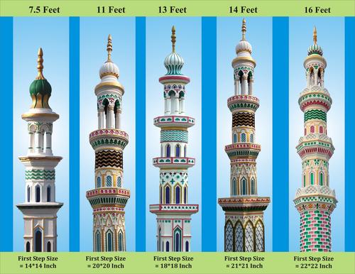 RCC Minar