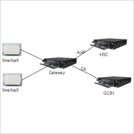 Gsm Femto-Gateway