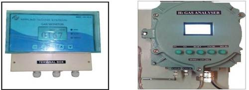 VOC  Gas leak Detection Systems with alarm