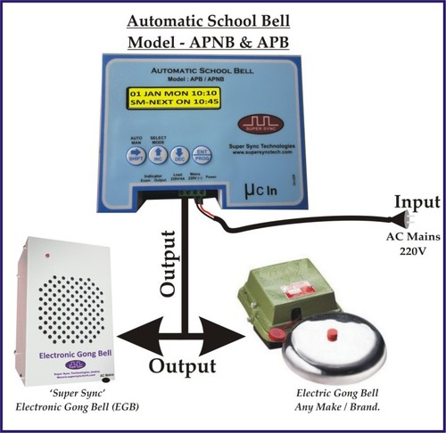 Automatic Industrial Bell