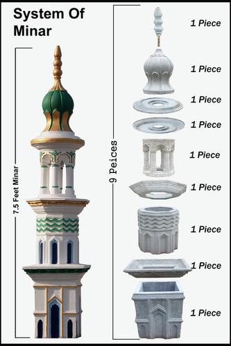 System Of minar