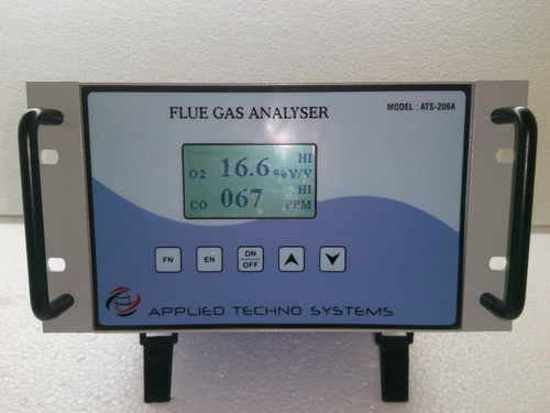 CO2 Gas Analyzer