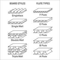 Corrugated Fluted Rolls