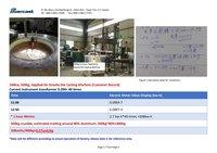 Electromagnetic Induction Melting Furnace