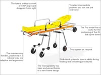 Self Loading Stretcher with Spine Board