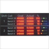 Multi Line Display Boards