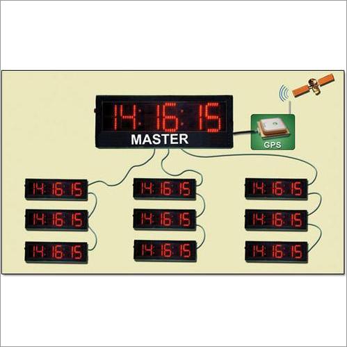 GPS Master and Slave Clock