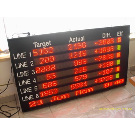 Factory Parameter Display Board