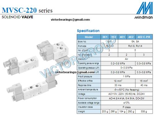 Mindman Solenoid Valve MVSC 220
