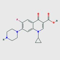 CIPROFLOXACIN API