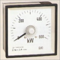 Built In Transducer Analog Power Meter