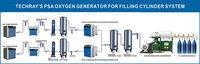 Oxygen Cylinder Filling System