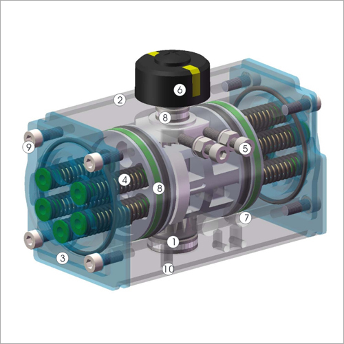 BTD BTS Series of new valve pneumatic actuator