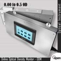 Online Optical Density Monitor