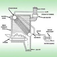 Anthamber High Boiler ll R