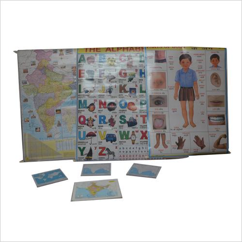 Map & Chart Clip Board