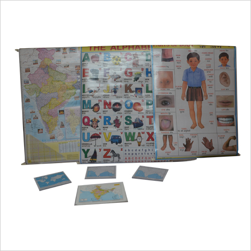 Map And Chart Clip Board