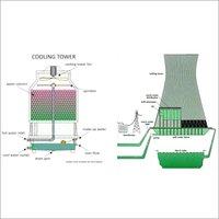 Green Algae Removing Solvent