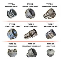 All Types Of Camlock Couplings